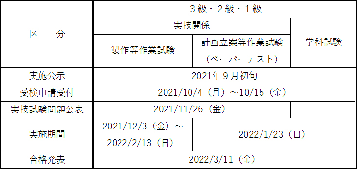 2021年度技能検定試験日程(シーケンス制御作業)