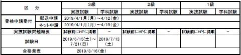 2019年度技能検定試験日程(機械保全)