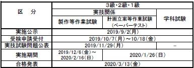 2019年度技能検定試験日程(シーケンス制御作業)