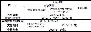 2019年度技能検定試験日程(油圧装置調整)