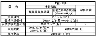 2018年度技能検定試験日程(油圧装置調整)